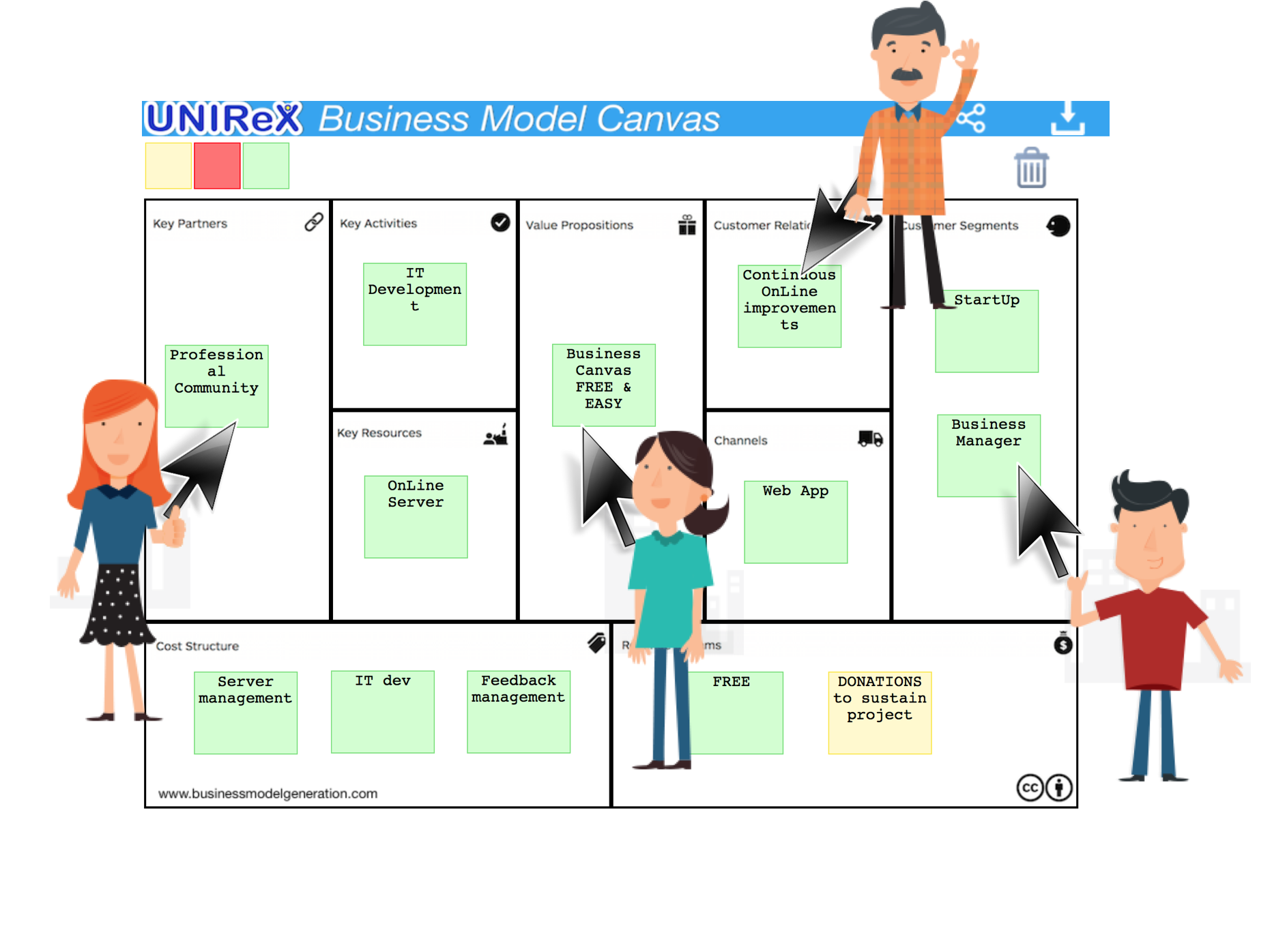 real time multi editing business model canvas